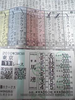 5月30日  第77回東京優駿
