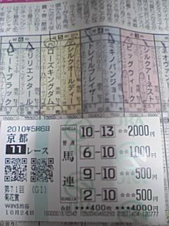 10月24日  第71回菊花賞
